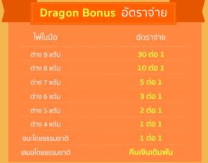 AG Dragon Bonus
